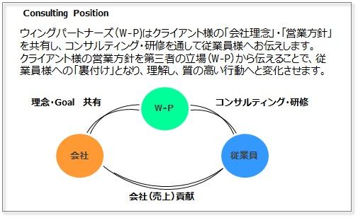 サービス02_consulposition_画像