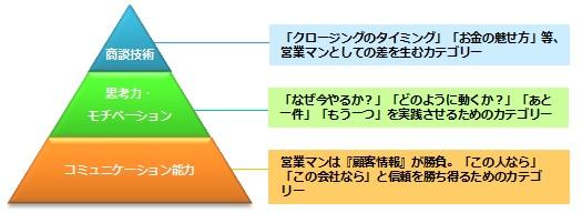 3カテゴリ説明画像